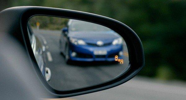 blind-spot monitoring