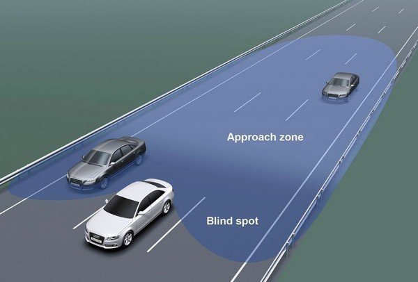 rear side blind spot