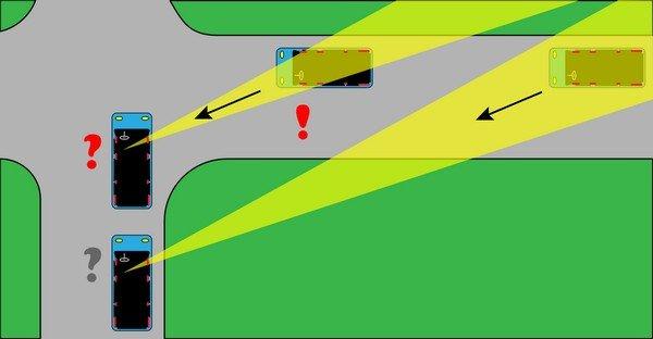 A-pillar blind spot