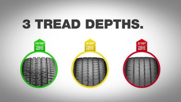 Three levels of car tread depth
