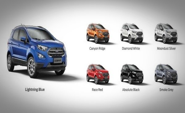 Table of colors of Ford Ecosport 2018