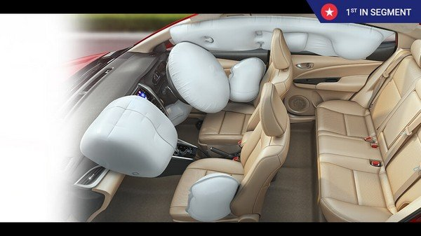 Toyota Yaris Interior layout