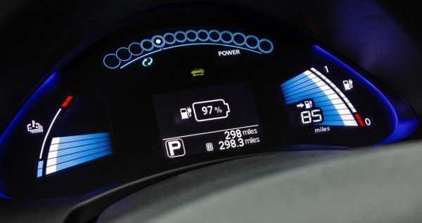 Electric car's dashboard display