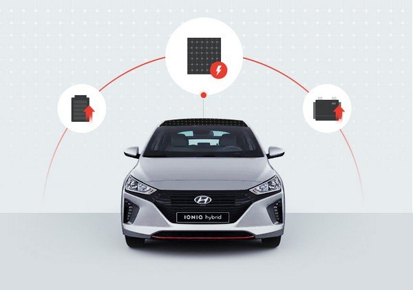 Hyundai Hybrid, solar roof charging tech