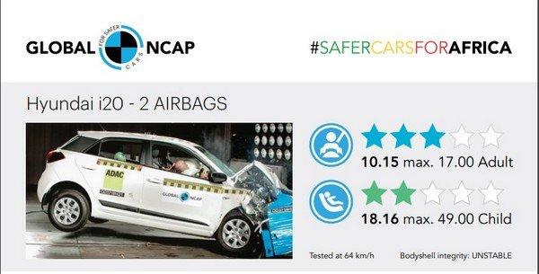 Global NCAP Crash Test, Overall Mark