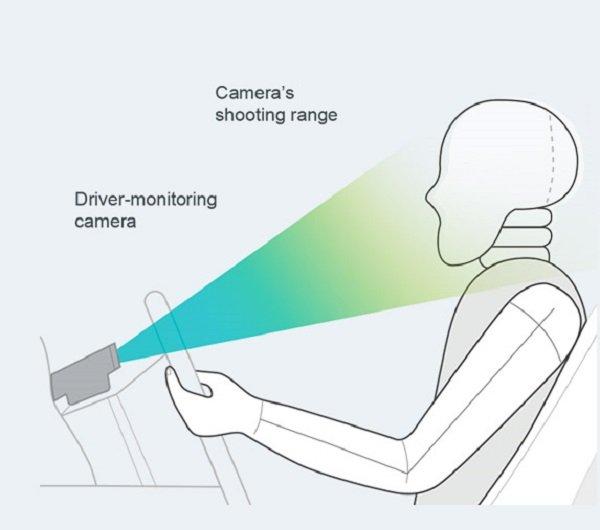 Driver Fatigue Alert