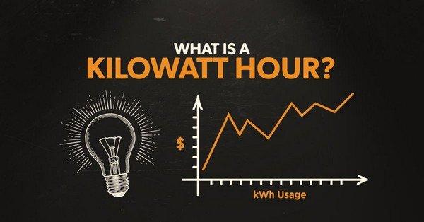 a kilowatt hour
