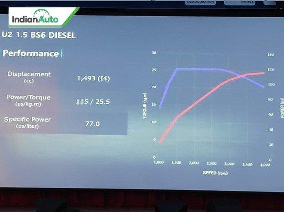 Hyundai Verna Facelift To Get Same 1.5L Diesel Engine As Creta