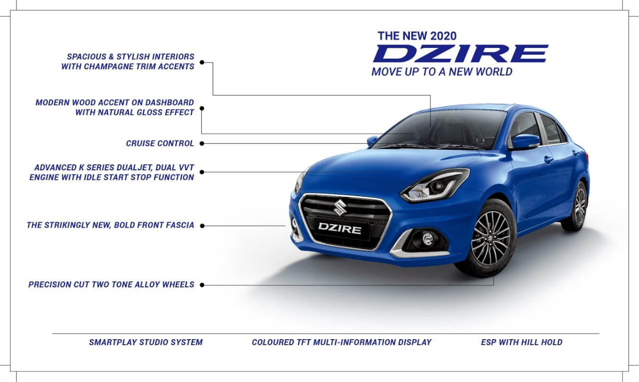 New Look Maruti Dzire Comes With Audi-like Front Grille, More Features And More Mileage