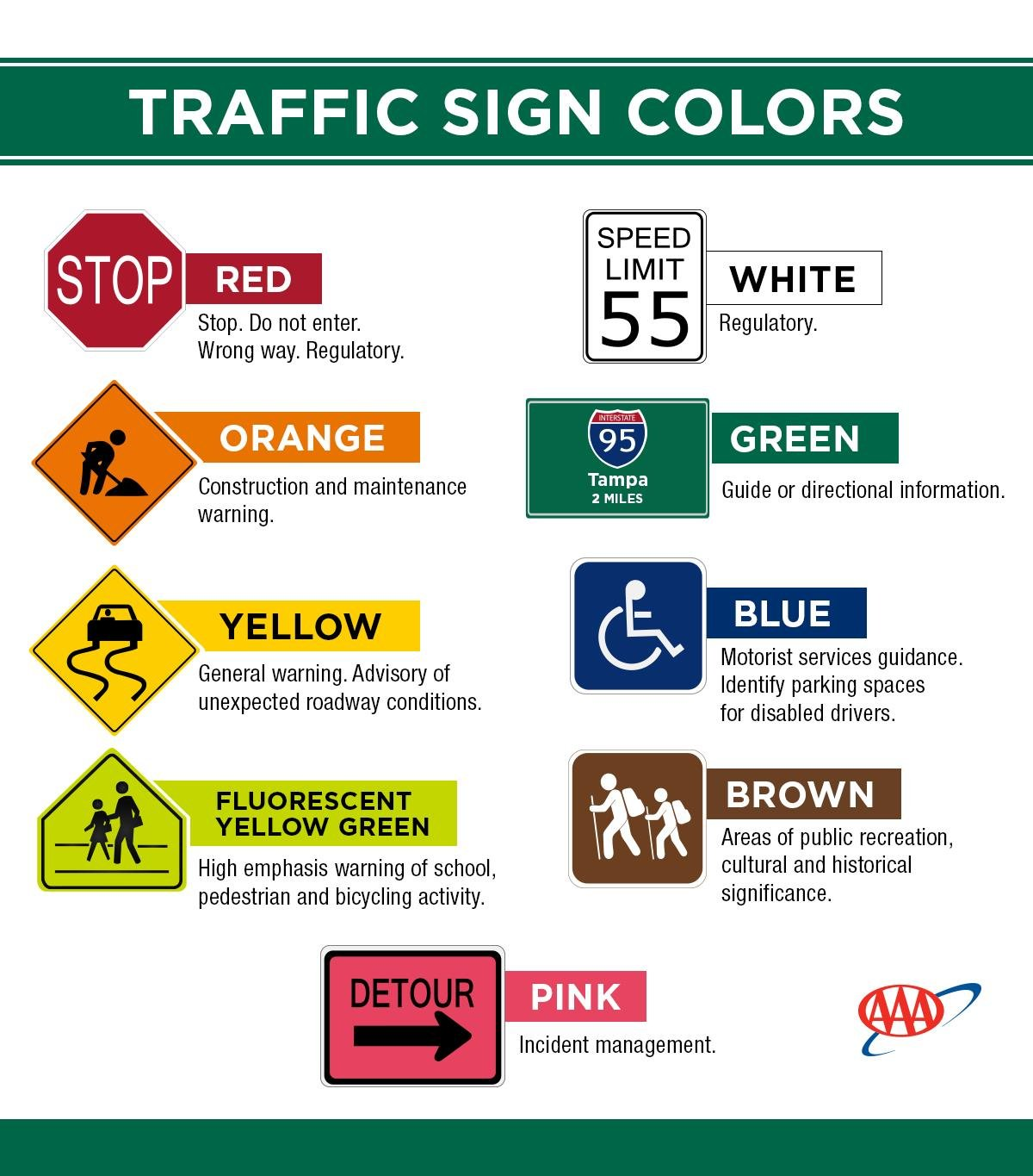 traffic sign color meaning