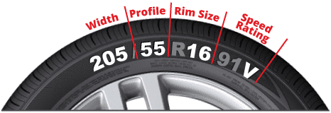 how to choose tyre for car