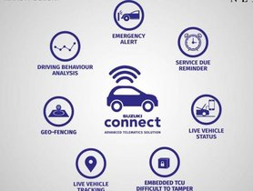 Five things worthy to note about Suzuki Connect
