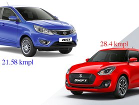 10 Automatic Cars With Highest Mileage In India