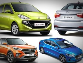 Hyundai Cars Discounts for March 2019 Shave Off Up to Rs. 75,000 From the Original Price