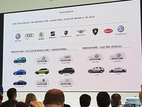 Volkswagen Group To Unveil Six New Models In 2019