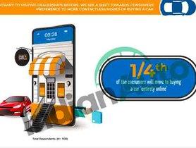 25% Buyers Prefer Purchasing Cars Online – Hyundai, Maruti, Tata, Others Start Online Operations