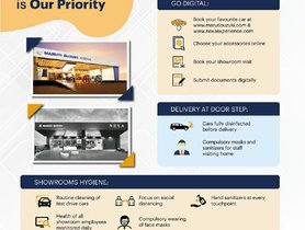Maruti Suzuki Dealerships To Resume Operations With New Standards