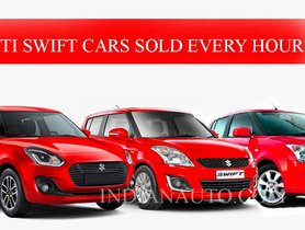 16 Maruti Swift Cars Sold Every Hour in Last 15 Years