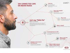 Kia Sells Over 50,000 'Internet-equipped' Seltos and Carnival in Just 10 Months