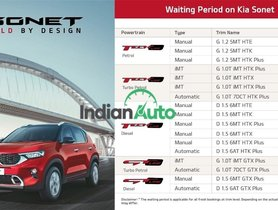 Kia Sonet Waiting Period LEAKED - Over 2 Months Wait on Select Variants