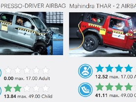 Here's Why Maruti S-Presso Scored ZERO Stars But Mahindra Thar Bagged 4 Stars at NCAP