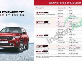 Kia Sonet Waiting Period Extends Upto 5 Months