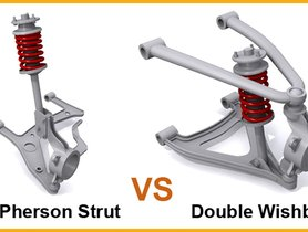 Different Types Of Suspension Systems: Macpherson Strut, Double Wishbone, Solid Axel