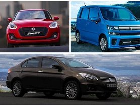 What car brands have the best resale price in India?