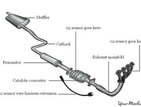 Car Exhaust System Explained - Parts, Design, Construction, Working & more
