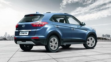 Hyundai Creta 2018 Review India: Specs, Prices and Performance